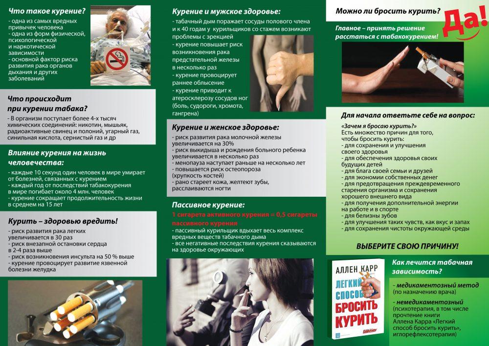 Никотиновая кислота при отказе от курения